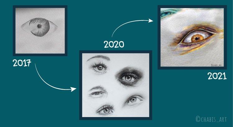 Bild, welches die Entwicklung von Augenzeichnungen demonstriert